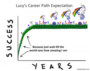 lucy expect